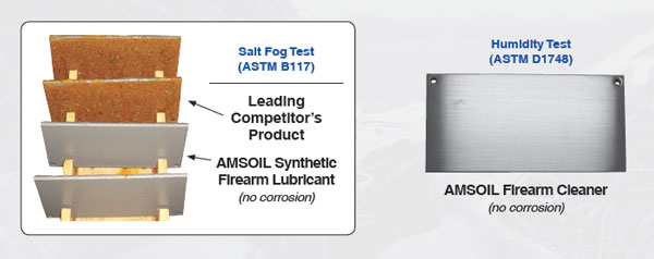 AMSOIL Gun Oil Test for salt fog and humidity